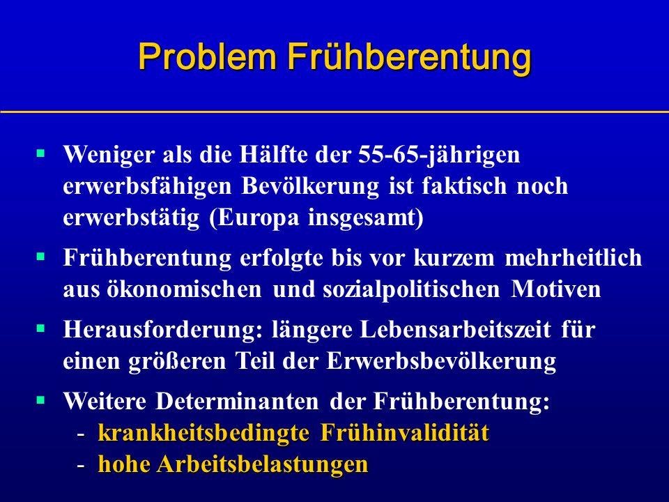 Problem Frühberentung Weniger als die Hälfte der 55-65-jährigen erwerbsfähigen Bevölkerung ist faktisch noch erwerbstätig (Europa insgesamt) Frühberen