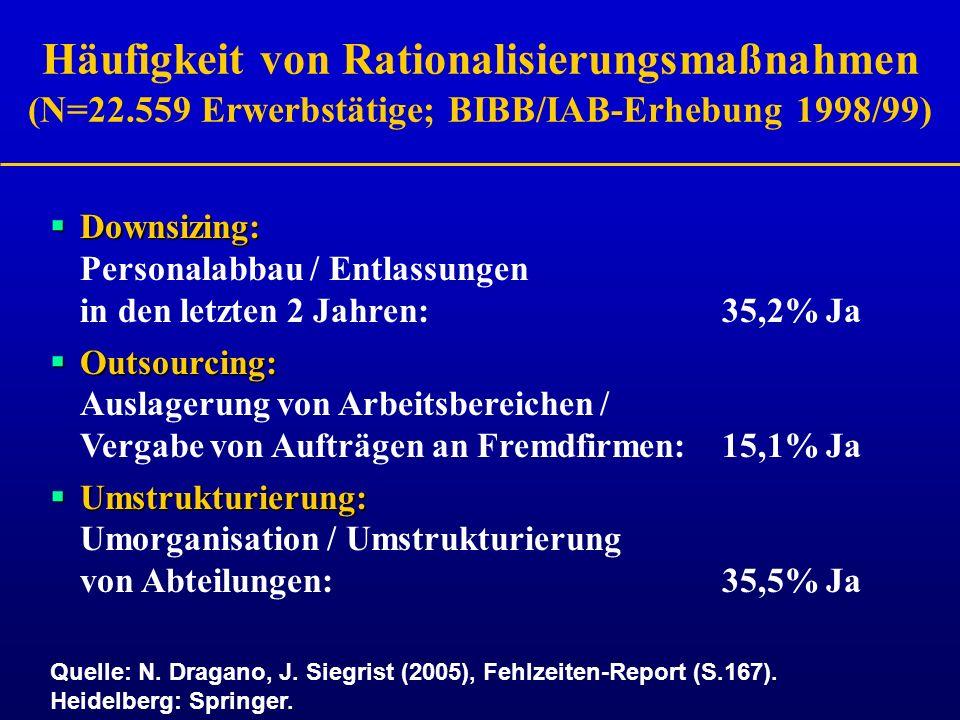 Häufigkeit von Rationalisierungsmaßnahmen (N=22.559 Erwerbstätige; BIBB/IAB-Erhebung 1998/99) Downsizing: Downsizing: Personalabbau / Entlassungen in