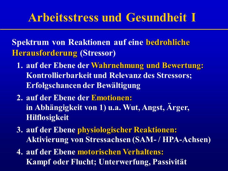 Arbeitsstress und Gesundheit I bedrohliche Herausforderung Spektrum von Reaktionen auf eine bedrohliche Herausforderung (Stressor) Wahrnehmung und Bew