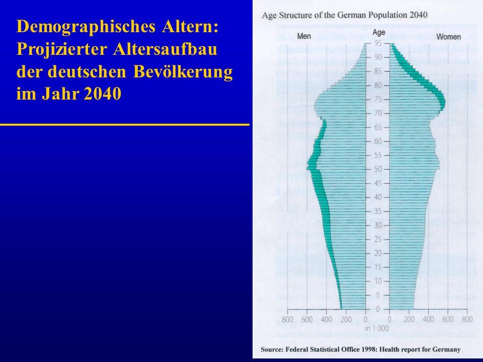 Demographisches Altern: Projizierter Altersaufbau der deutschen Bevölkerung im Jahr 2040