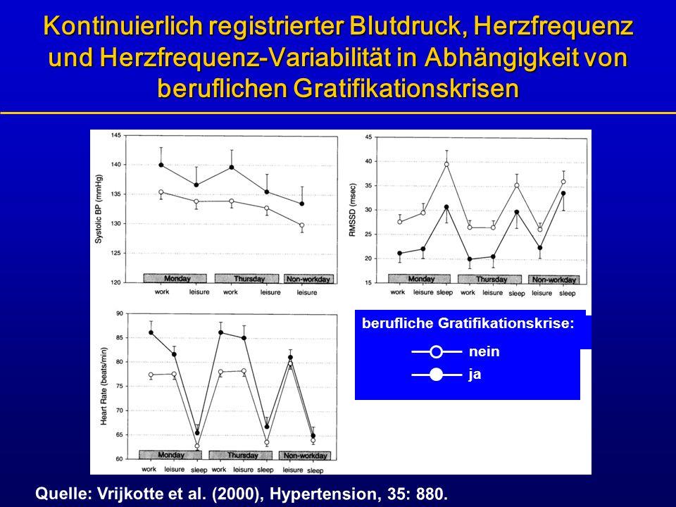 Kontinuierlich registrierter Blutdruck, Herzfrequenz und Herzfrequenz-Variabilität in Abhängigkeit von beruflichen Gratifikationskrisen Quelle: Vrijko