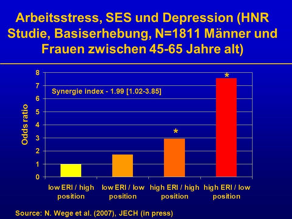 Arbeitsstress, SES und Depression (HNR Studie, Basiserhebung, N=1811 Männer und Frauen zwischen 45-65 Jahre alt) Source: N. Wege et al. (2007), JECH (