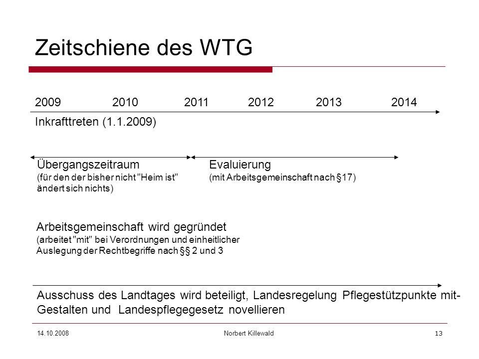 Norbert Killewald 14.10.200813 Zeitschiene des WTG 200920122011201020132014 Inkrafttreten (1.1.2009) Übergangszeitraum (für den der bisher nicht