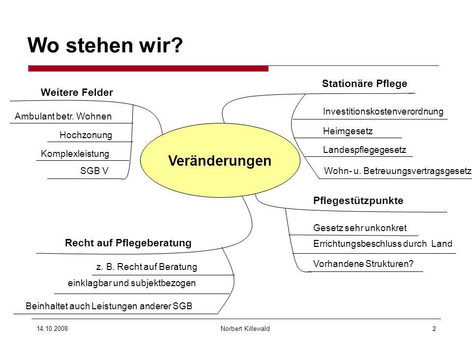 Norbert Killewald 14.10.20082 Veränderungen Stationäre Pflege Heimgesetz Investitionskostenverordnung Landespflegegesetz Recht auf Pflegeberatung Bein