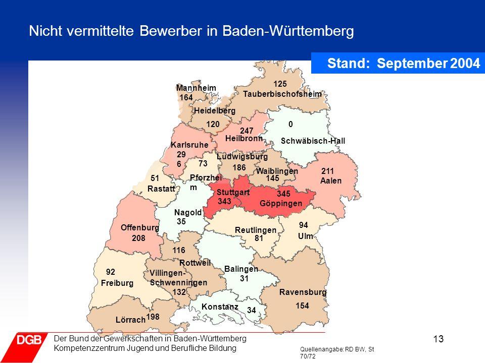13 Der Bund der Gewerkschaften in Baden-Württemberg Kompetenzzentrum Jugend und Berufliche Bildung Nicht vermittelte Bewerber in Baden-Württemberg Sta