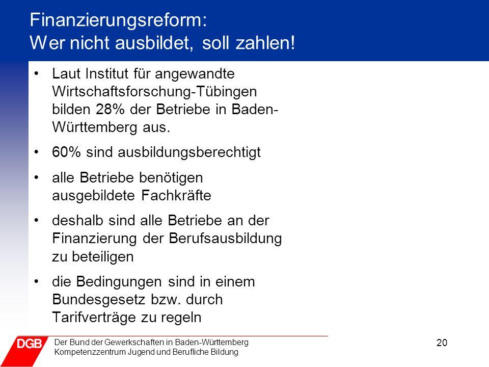 20 Der Bund der Gewerkschaften in Baden-Württemberg Kompetenzzentrum Jugend und Berufliche Bildung Finanzierungsreform: Wer nicht ausbildet, soll zahl