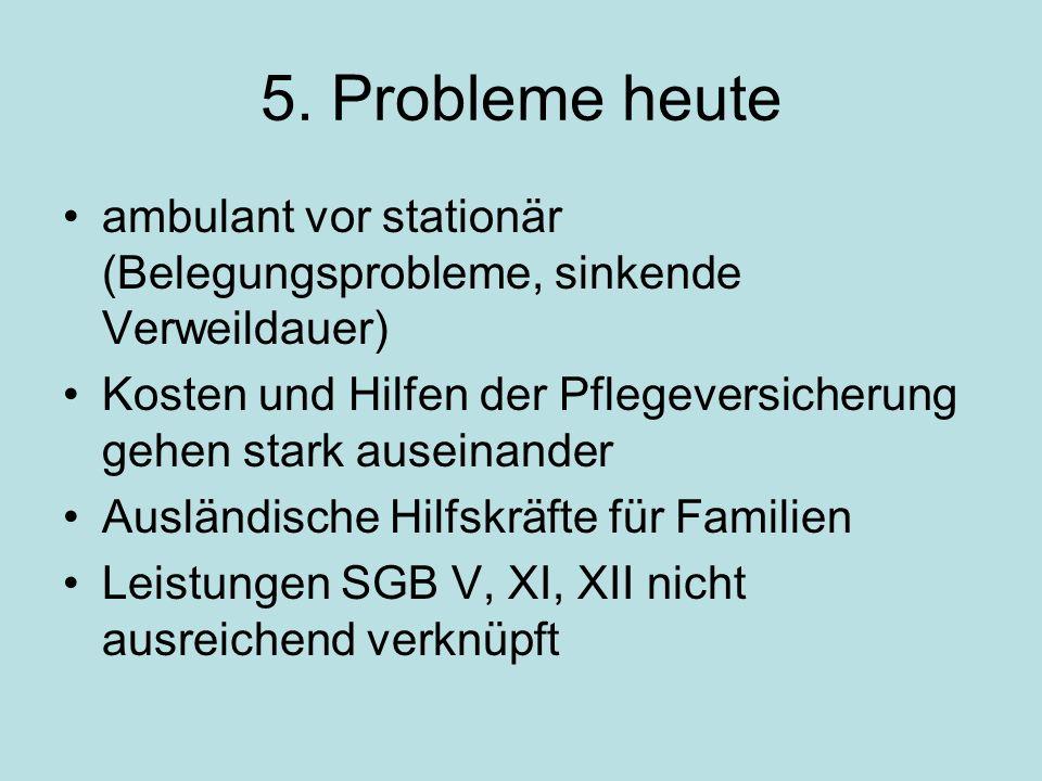 5. Probleme heute ambulant vor stationär (Belegungsprobleme, sinkende Verweildauer) Kosten und Hilfen der Pflegeversicherung gehen stark auseinander A