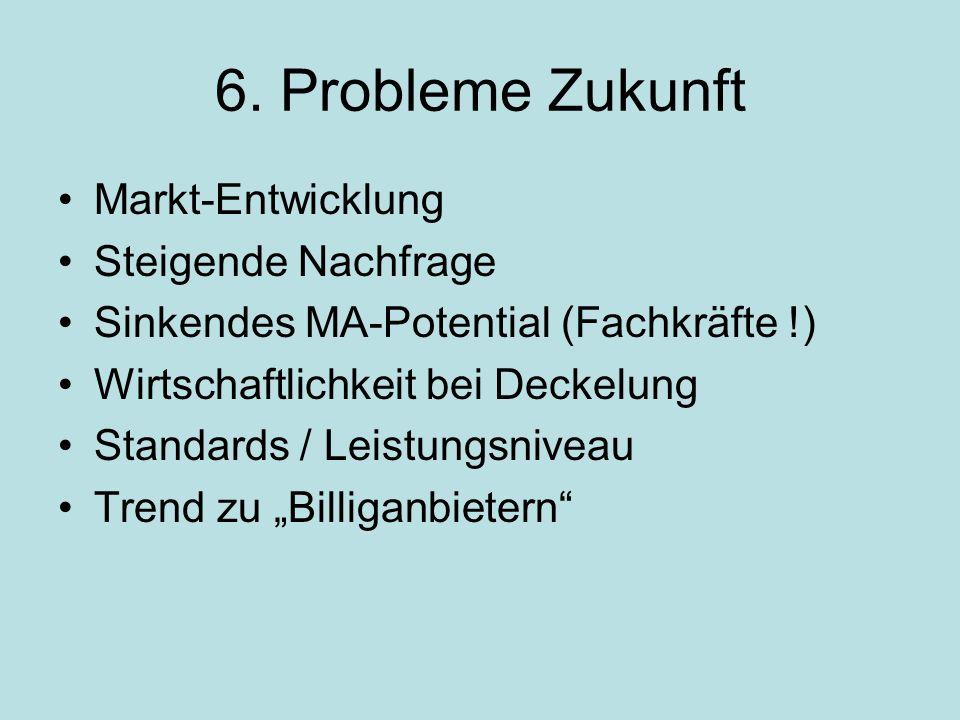 6. Probleme Zukunft Markt-Entwicklung Steigende Nachfrage Sinkendes MA-Potential (Fachkräfte !) Wirtschaftlichkeit bei Deckelung Standards / Leistungs