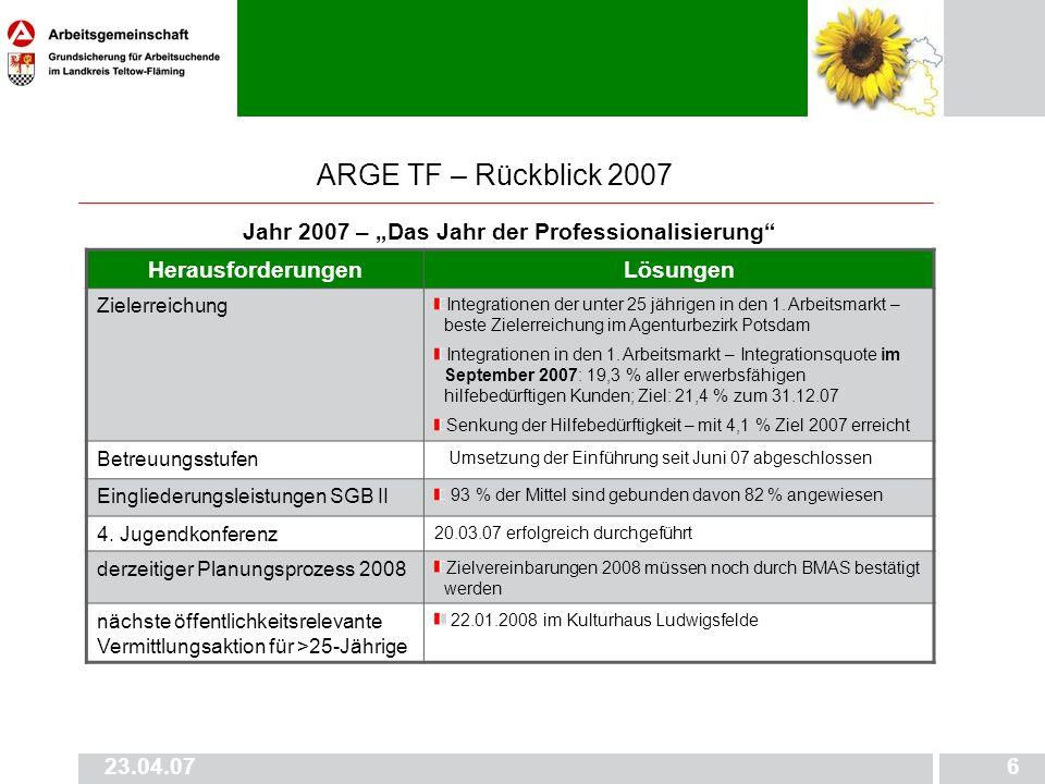23.04.076 ARGE TF – Rückblick 2007 Jahr 2007 – Das Jahr der Professionalisierung HerausforderungenLösungen Zielerreichung Integrationen der unter 25 jährigen in den 1.