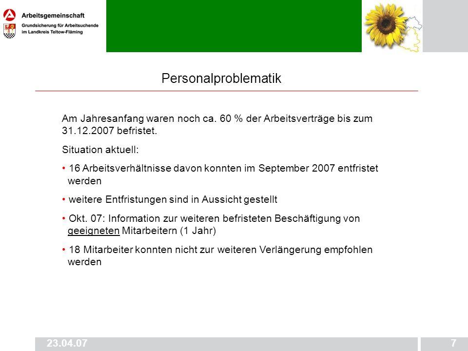 23.04.077 Personalproblematik Am Jahresanfang waren noch ca.