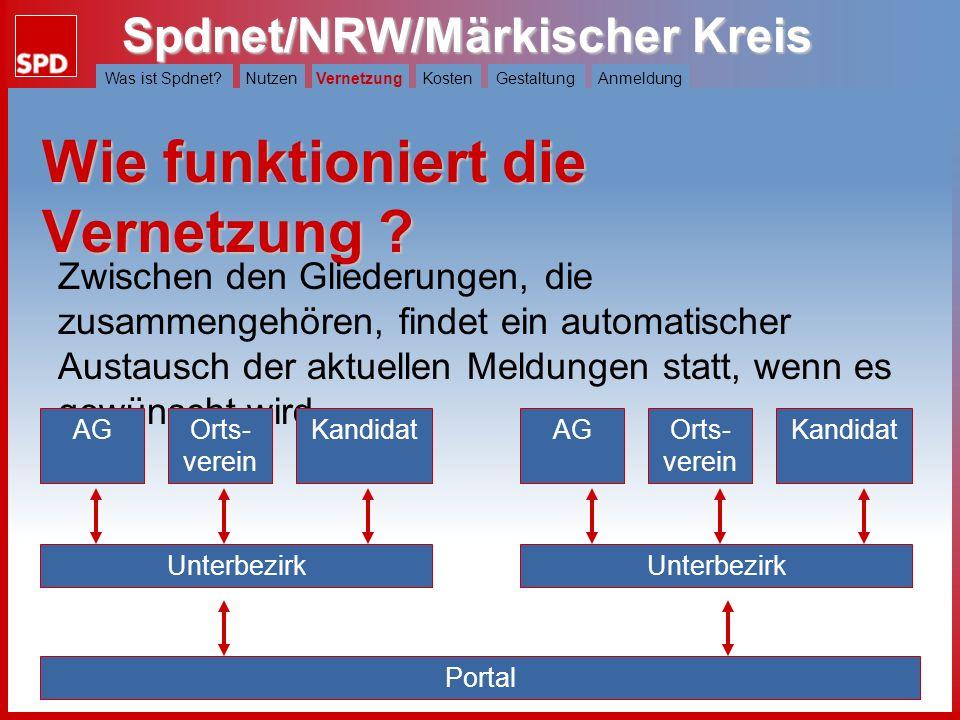 Spdnet/NRW/Märkischer Kreis Was ist Spdnet?NutzenVernetzungKostenGestaltungAnmeldung Was bringt uns Spdnet/NRW? Eine eigene moderne Internetseite Tran