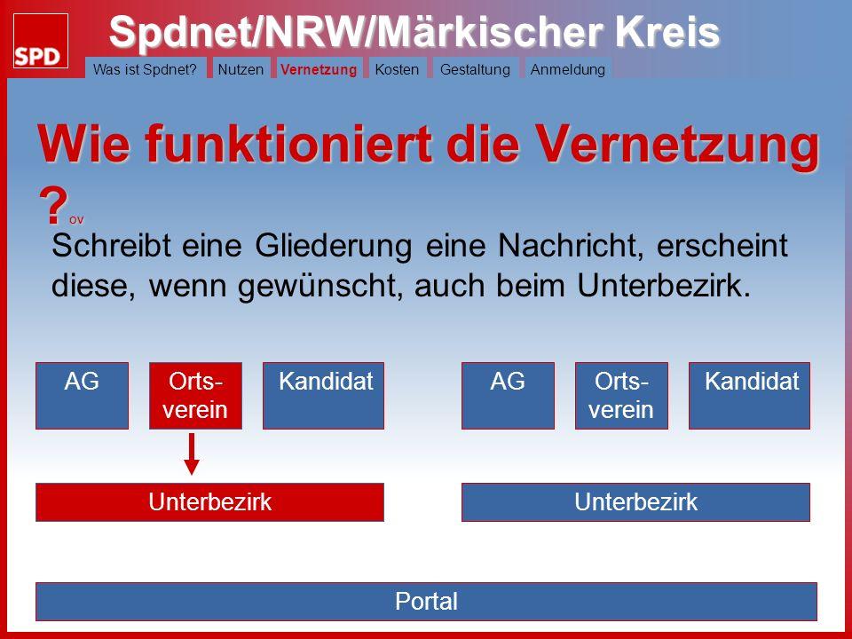 Spdnet/NRW/Märkischer Kreis Was ist Spdnet?NutzenVernetzungKostenGestaltungAnmeldung Wie funktioniert die Vernetzung ? Zwischen den Gliederungen, die