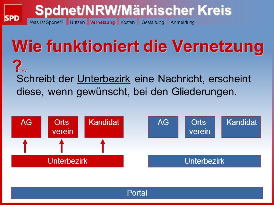 Spdnet/NRW/Märkischer Kreis Was ist Spdnet?NutzenVernetzungKostenGestaltungAnmeldung Wie funktioniert die Vernetzung ? OV Schreibt eine Gliederung ein