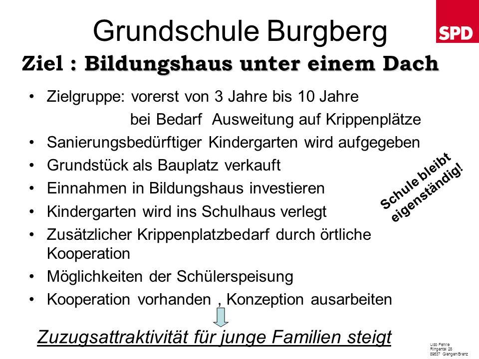 Grundschule Burgberg Zielgruppe: vorerst von 3 Jahre bis 10 Jahre bei Bedarf Ausweitung auf Krippenplätze Sanierungsbedürftiger Kindergarten wird aufg