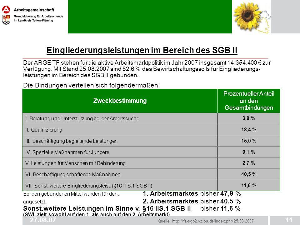 27.08.0711 Eingliederungsleistungen im Bereich des SGB II Der ARGE TF stehen für die aktive Arbeitsmarktpolitik im Jahr 2007 insgesamt 14.354.400 zur