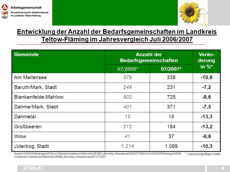 27.08.074 Entwicklung der Anzahl der Bedarfsgemeinschaften im Landkreis Teltow-Fläming im Jahresvergleich Juli 2006/2007 GemeindeAnzahl der Bedarfsgem