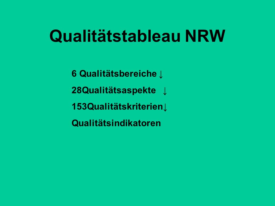 6 Qualitätsbereiche 28Qualitätsaspekte 153Qualitätskriterien Qualitätsindikatoren Qualitätstableau NRW