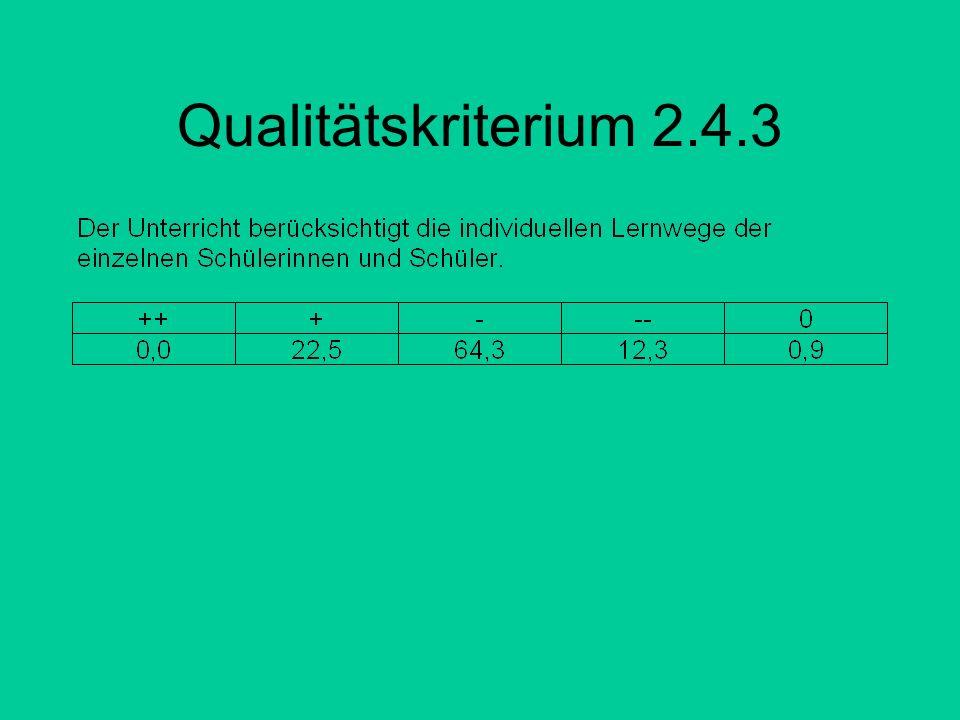 Qualitätskriterium 2.4.3