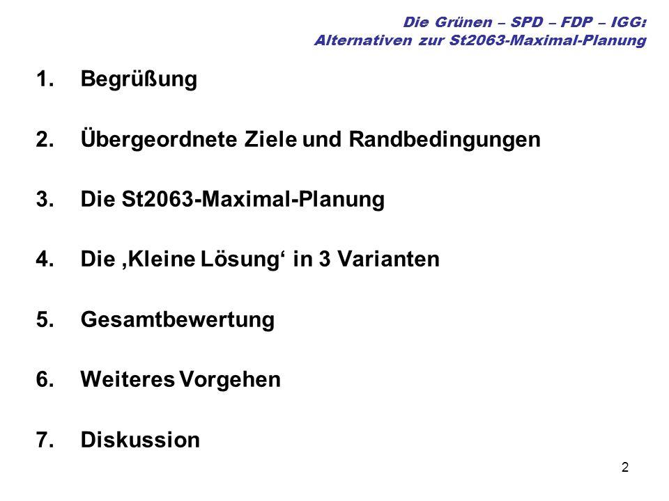 2 Die Grünen – SPD – FDP – IGG: Alternativen zur St2063-Maximal-Planung 1.Begrüßung 2.Übergeordnete Ziele und Randbedingungen 3.Die St2063-Maximal-Planung 4.Die Kleine Lösung in 3 Varianten 5.Gesamtbewertung 6.Weiteres Vorgehen 7.Diskussion