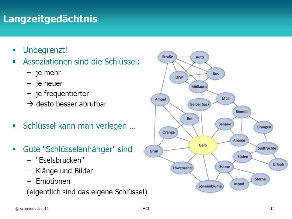 TFH Berlin Langzeitgedächtnis Unbegrenzt! Assoziationen sind die Schlüssel: –je mehr –je neuer –je frequentierter desto besser abrufbar Schlüssel kann