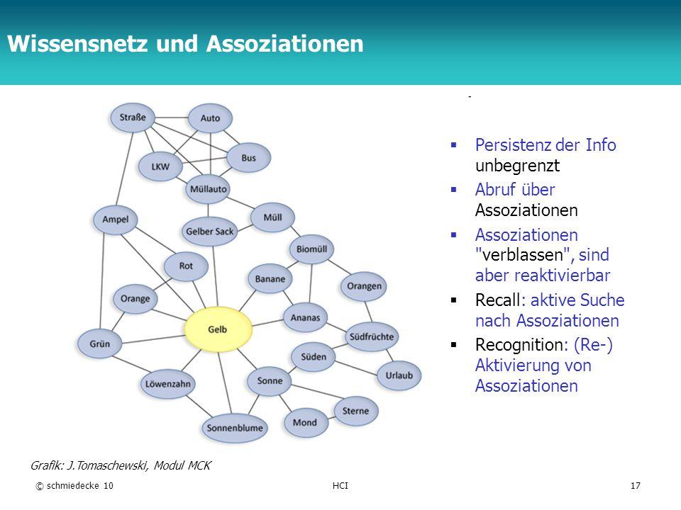 TFH Berlin © schmiedecke 10HCI17 Wissensnetz und Assoziationen Grafik: J.Tomaschewski, Modul MCK Persistenz der Info unbegrenzt Abruf über Assoziation