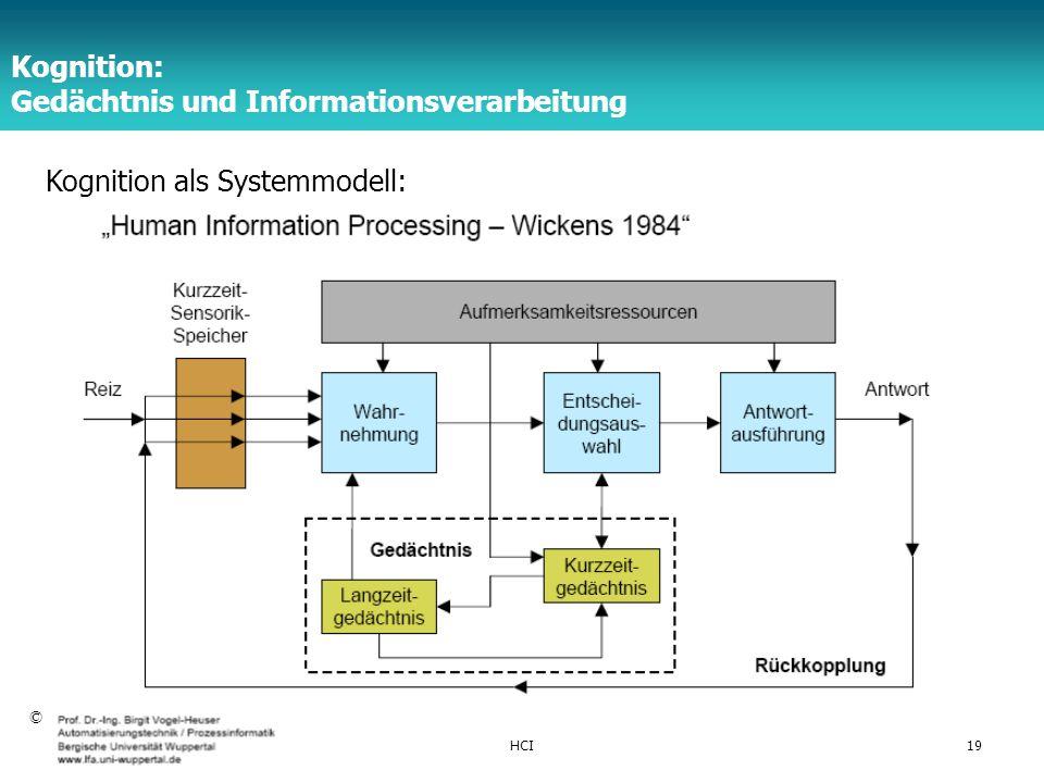 TFH Berlin © schmiedecke 10HCI19 Kognition: Gedächtnis und Informationsverarbeitung © Kognition als Systemmodell:
