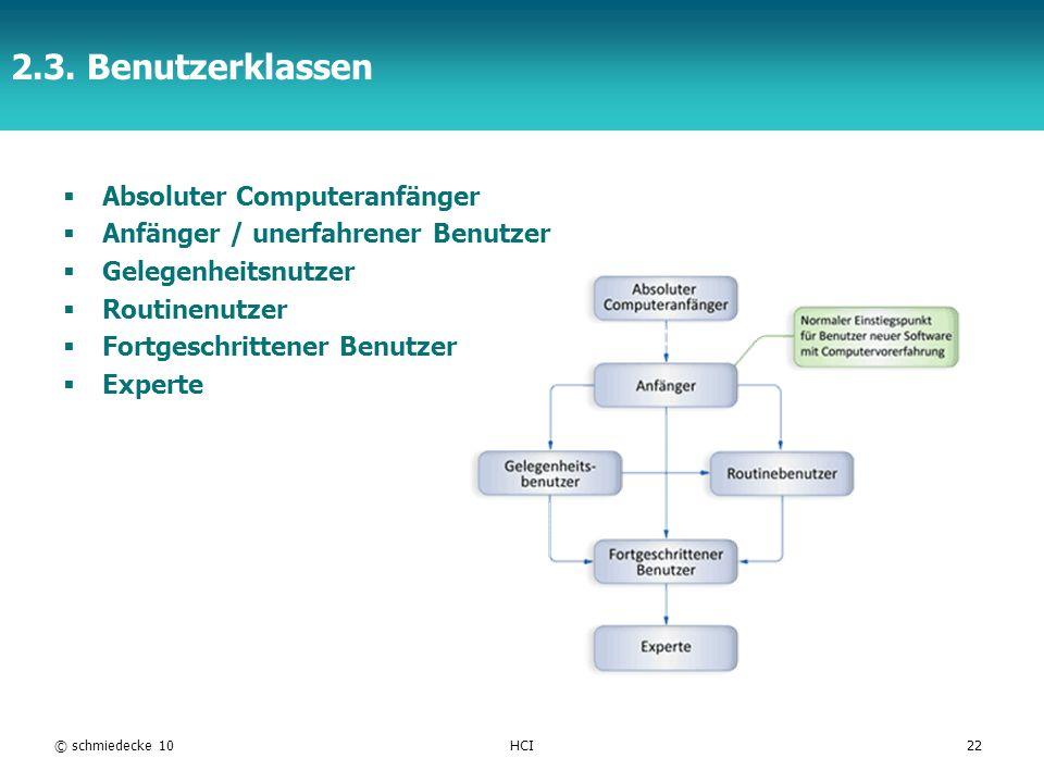 TFH Berlin 2.3. Benutzerklassen Absoluter Computeranfänger Anfänger / unerfahrener Benutzer Gelegenheitsnutzer Routinenutzer Fortgeschrittener Benutze