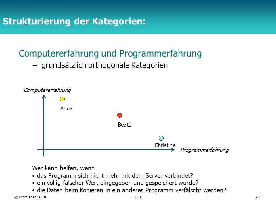 TFH Berlin © schmiedecke 10HCI23 Strukturierung der Kategorien: Computererfahrung und Programmerfahrung –grundsätzlich orthogonale Kategorien Programm