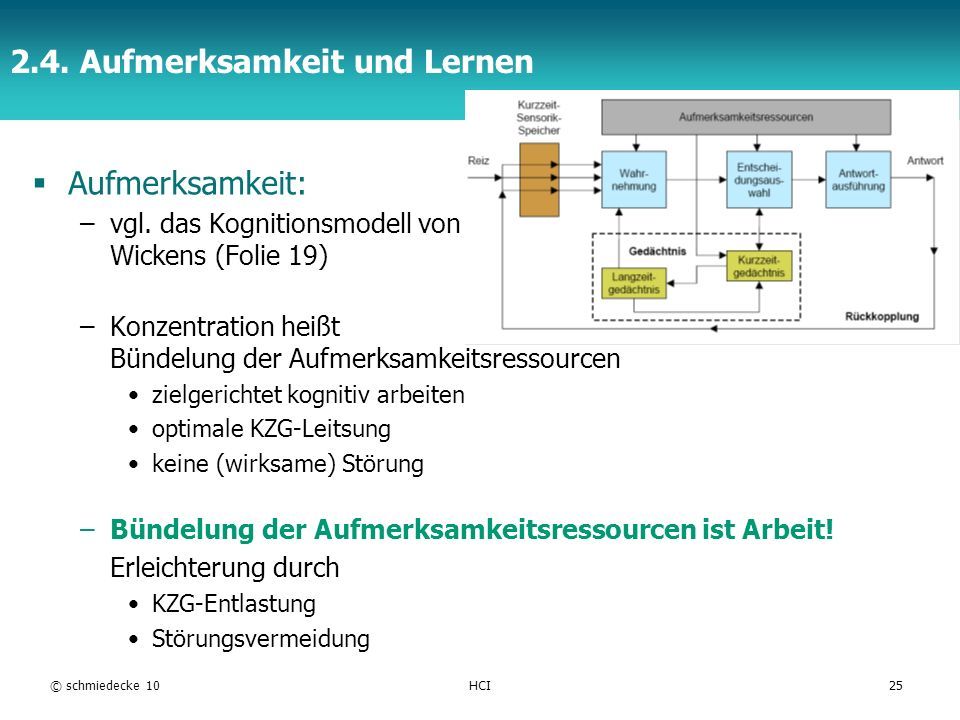 TFH Berlin 2.4. Aufmerksamkeit und Lernen Aufmerksamkeit: –vgl. das Kognitionsmodell von Wickens (Folie 19) –Konzentration heißt Bündelung der Aufmerk