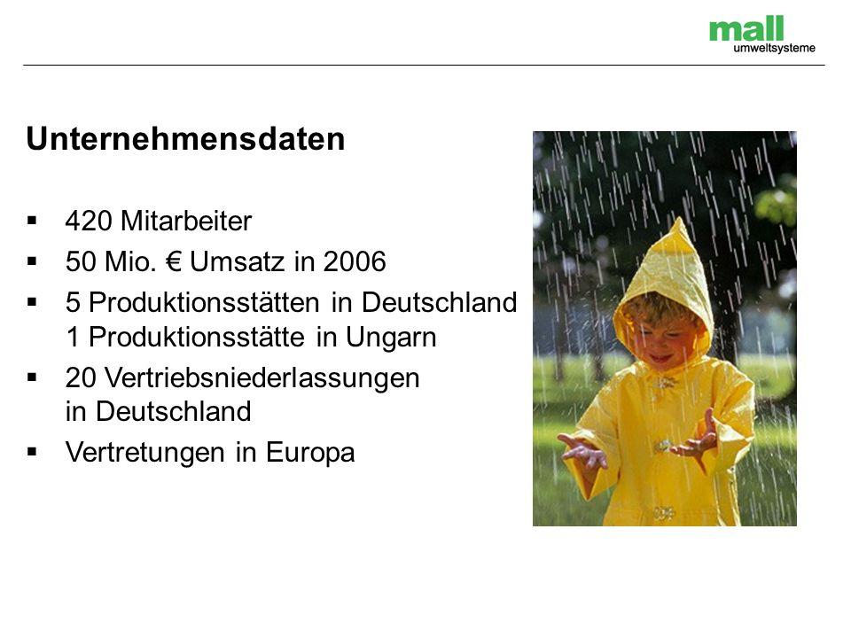 Unternehmensdaten 420 Mitarbeiter 50 Mio. Umsatz in 2006 5 Produktionsstätten in Deutschland 1 Produktionsstätte in Ungarn 20 Vertriebsniederlassungen