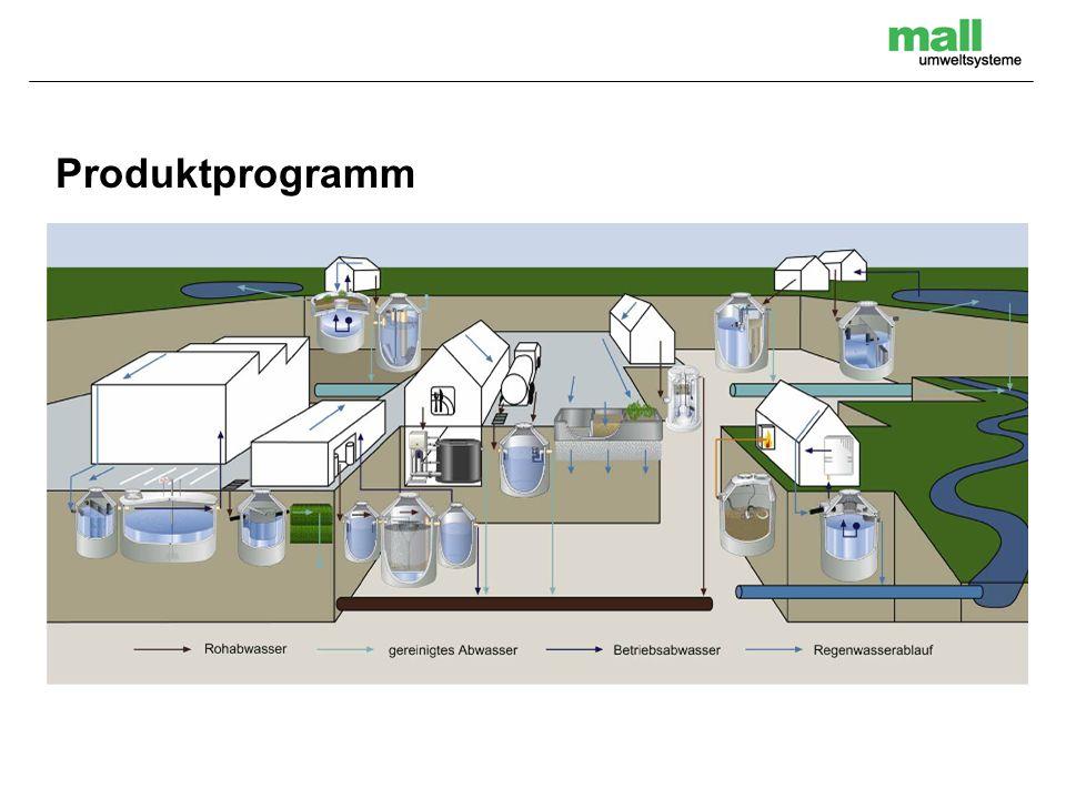 Nutzen Versickern Regenwasserbewirtschaftung Rückhalten Behandeln