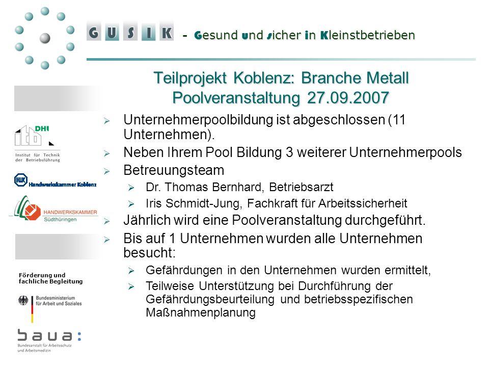 G esund u nd s icher i n K leinstbetrieben - G esund u nd s icher i n K leinstbetrieben Förderung und fachliche Begleitung Teilprojekt Koblenz: Branche Metall Poolveranstaltung 27.09.2007 Unternehmerpoolbildung ist abgeschlossen (11 Unternehmen).