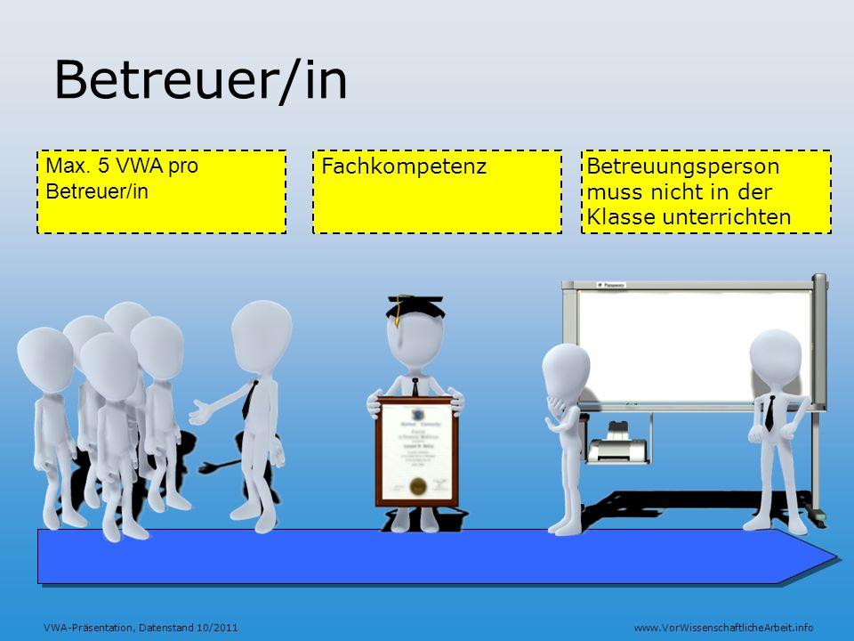VWA-Präsentation, Datenstand 10/2011www.VorWissenschaftlicheArbeit.info Betreuer/in Max. 5 VWA pro Betreuer/in Betreuungsperson muss nicht in der Klas