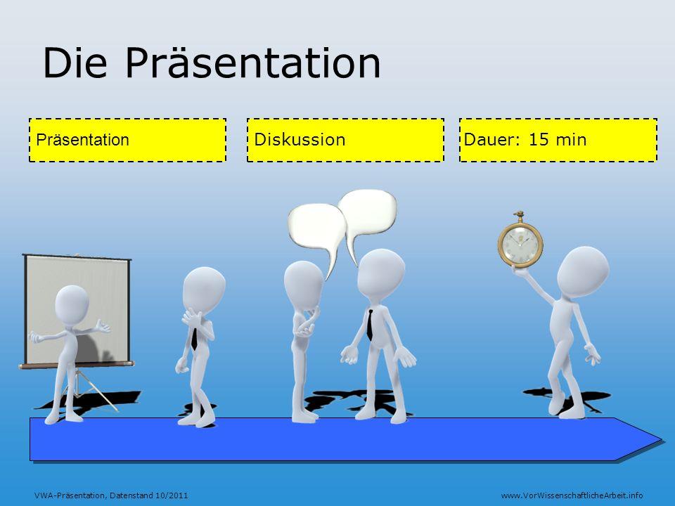 VWA-Präsentation, Datenstand 10/2011www.VorWissenschaftlicheArbeit.info Die Präsentation Präsentation Dauer: 15 minDiskussion