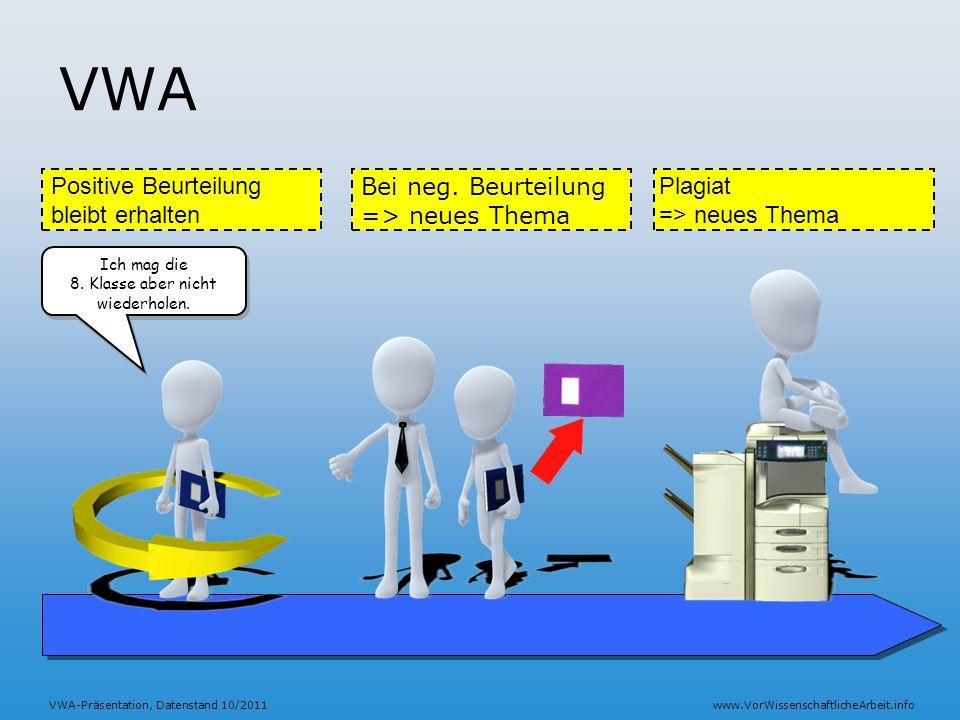 VWA-Präsentation, Datenstand 10/2011www.VorWissenschaftlicheArbeit.info VWA Positive Beurteilung bleibt erhalten Plagiat => neues Thema Bei neg. Beurt