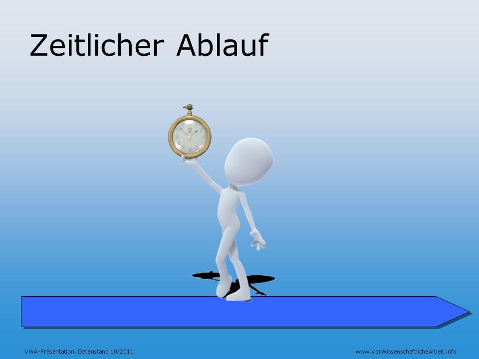 VWA-Präsentation, Datenstand 10/2011www.VorWissenschaftlicheArbeit.info VWA Positive Beurteilung bleibt erhalten Plagiat => neues Thema Bei neg.