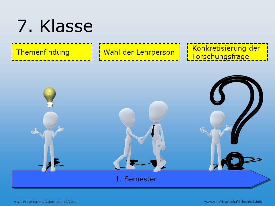 VWA-Präsentation, Datenstand 10/2011www.VorWissenschaftlicheArbeit.info 1. Semester 7. Klasse ThemenfindungWahl der Lehrperson Konkretisierung der For