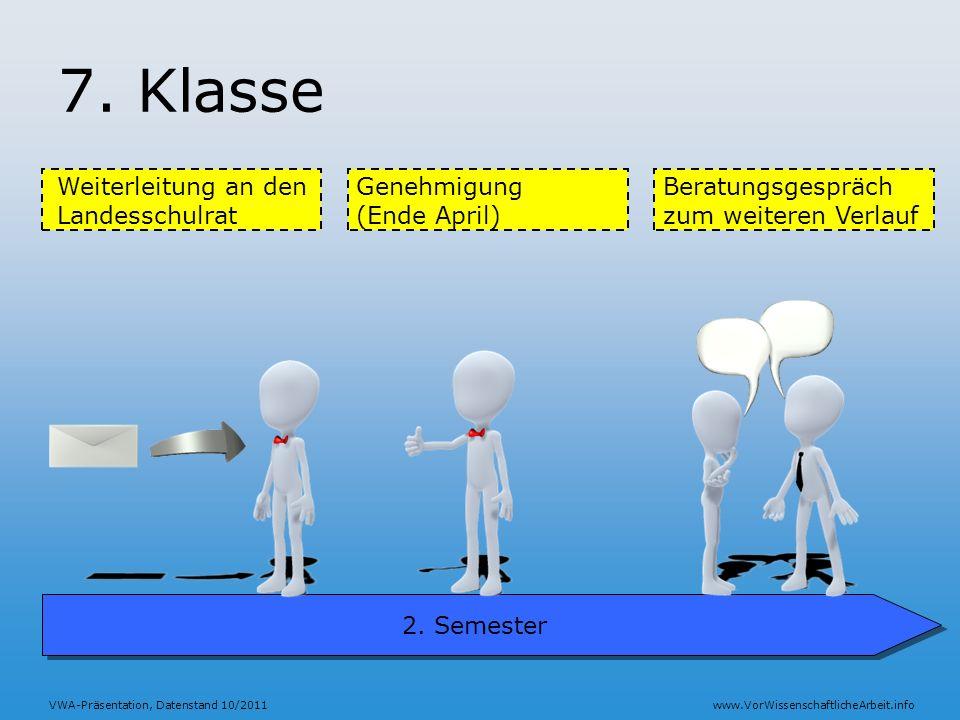 VWA-Präsentation, Datenstand 10/2011www.VorWissenschaftlicheArbeit.info 2. Semester 7. Klasse Weiterleitung an den Landesschulrat Beratungsgespräch zu