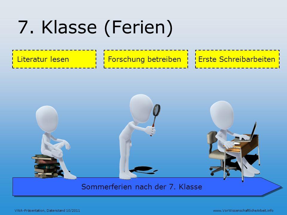 VWA-Präsentation, Datenstand 10/2011www.VorWissenschaftlicheArbeit.info 1.