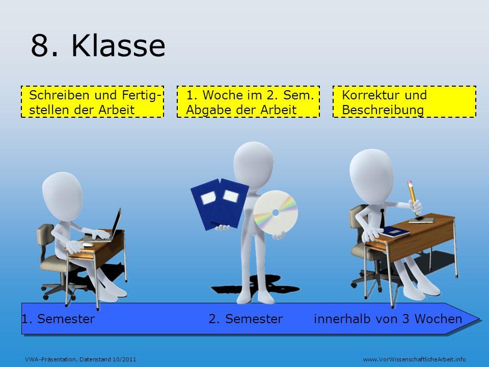 VWA-Präsentation, Datenstand 10/2011www.VorWissenschaftlicheArbeit.info 1. Semester 2. Semester innerhalb von 3 Wochen 8. Klasse Schreiben und Fertig-