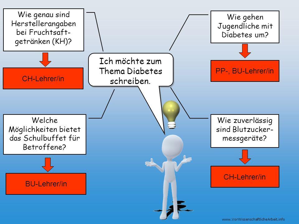 www.VorWissenschaftlicheArbeit.info Ich möchte zum Thema Diabetes schreiben. Wie gehen Jugendliche mit Diabetes um? Wie zuverlässig sind Blutzucker- m
