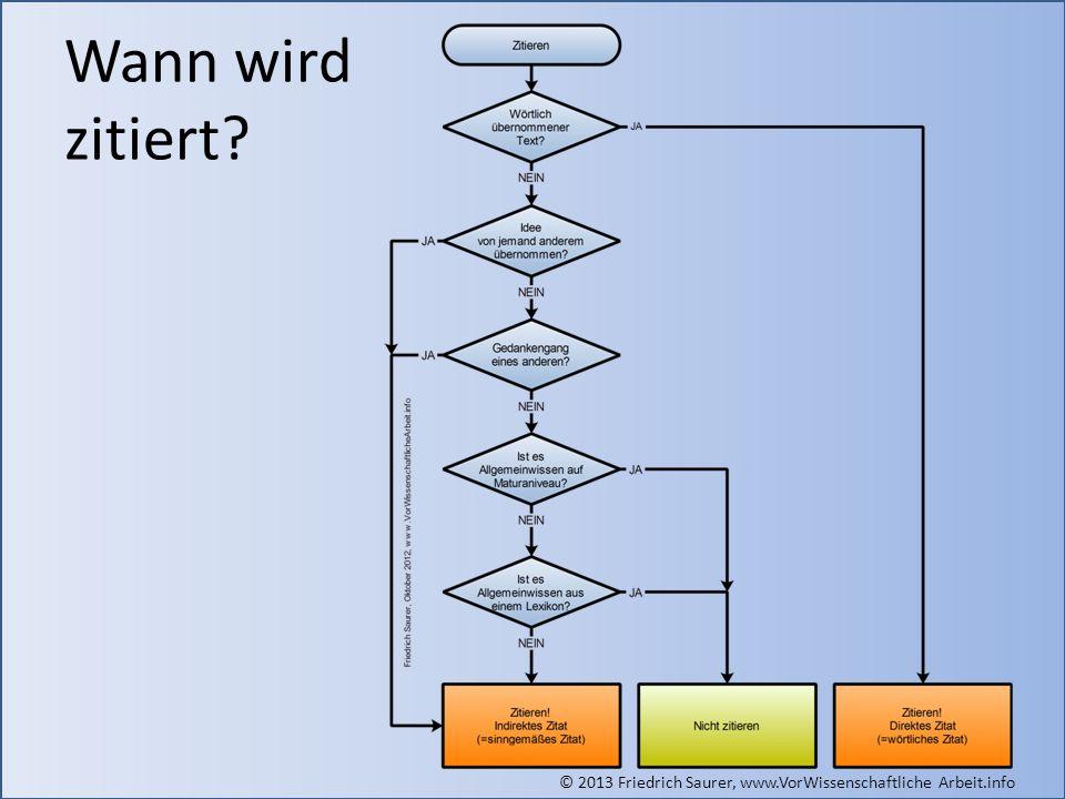 © 2013 Friedrich Saurer, www.VorWissenschaftliche Arbeit.info Wichtigste Grundregel Einheitlich Es muss immer nach dem gleichen System zitiert werden.