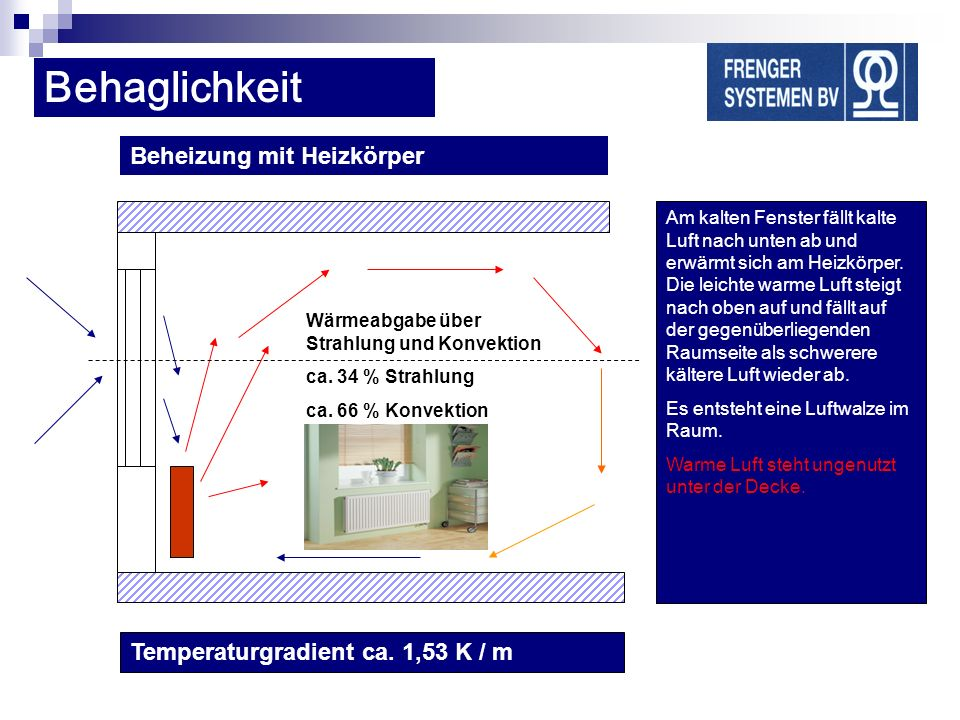 Beheizung mit Heizkörper Wärmeabgabe über Strahlung und Konvektion ca. 34 % Strahlung ca. 66 % Konvektion Am kalten Fenster fällt kalte Luft nach unte
