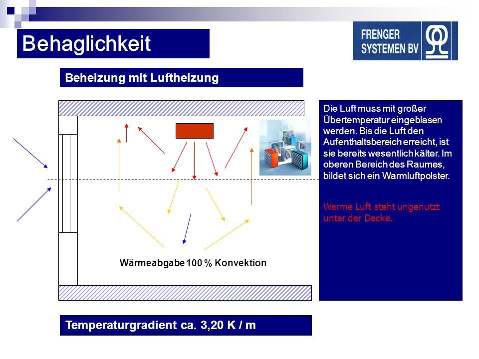 Beheizung mit Luftheizung Wärmeabgabe 100 % Konvektion Die Luft muss mit großer Übertemperatur eingeblasen werden. Bis die Luft den Aufenthaltsbereich