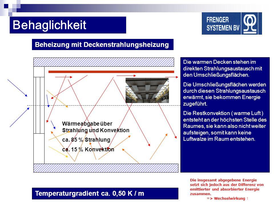 Beheizung mit Deckenstrahlungsheizung Wärmeabgabe über Strahlung und Konvektion ca. 85 % Strahlung ca. 15 % Konvektion Die warmen Decken stehen im dir