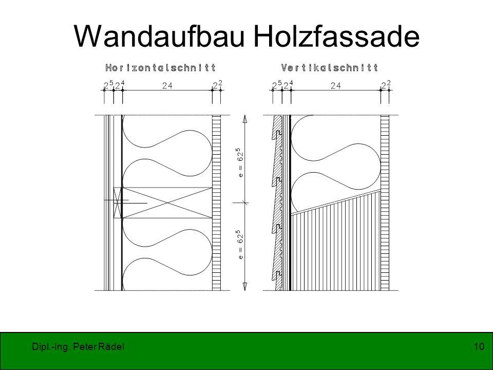 Dipl.-Ing. Peter Rädel10 Wandaufbau Holzfassade