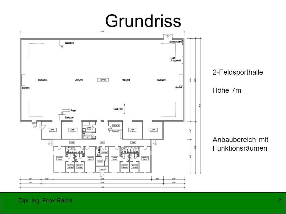 Dipl.-Ing. Peter Rädel2 Grundriss 2-Feldsporthalle Höhe 7m Anbaubereich mit Funktionsräumen