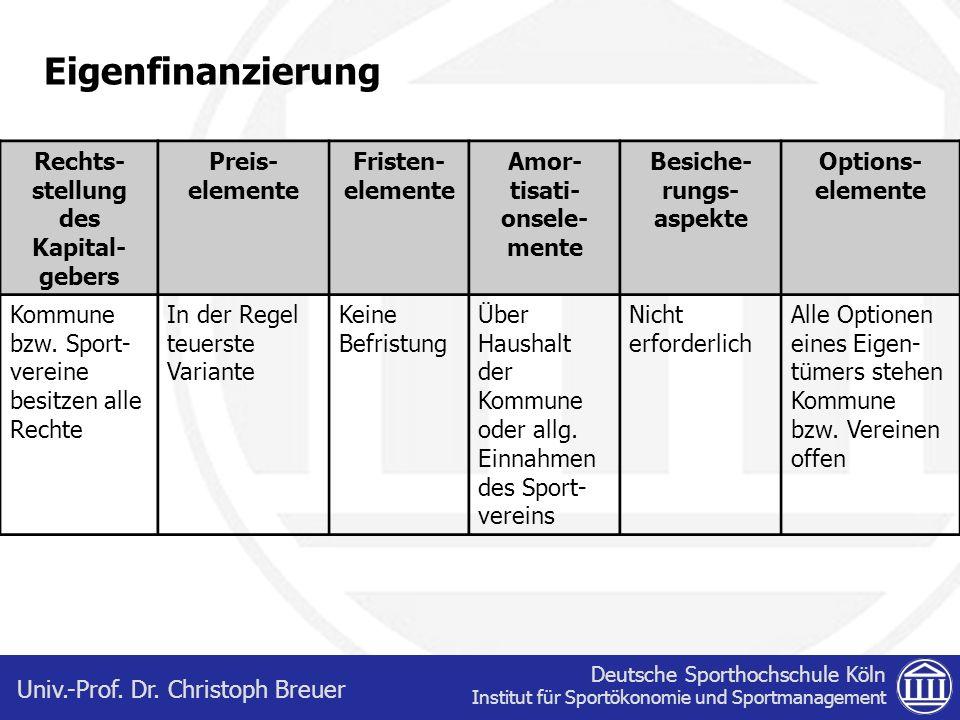Deutsche Sporthochschule Köln Institut für Sportökonomie und Sportmanagement Univ.-Prof. Dr. Christoph Breuer Eigenfinanzierung Rechts- stellung des K