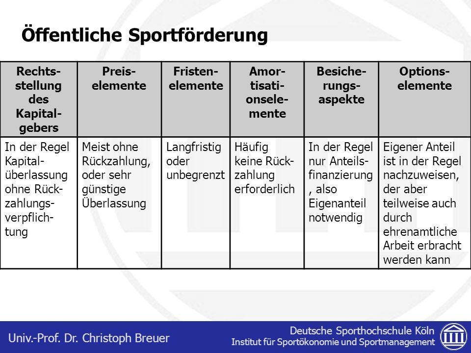 Deutsche Sporthochschule Köln Institut für Sportökonomie und Sportmanagement Univ.-Prof. Dr. Christoph Breuer Öffentliche Sportförderung Rechts- stell