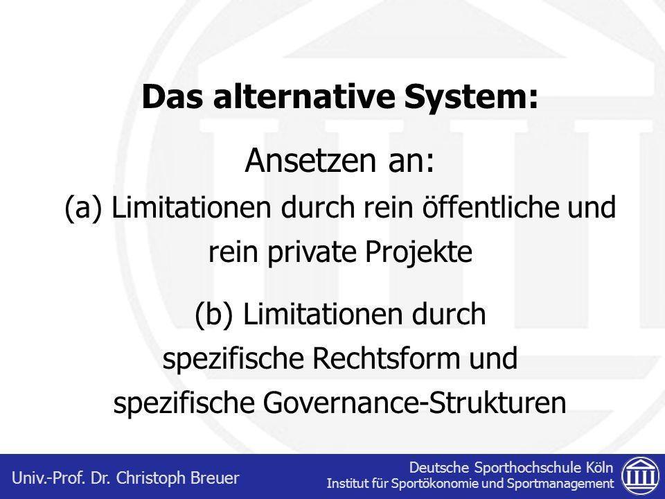 Deutsche Sporthochschule Köln Institut für Sportökonomie und Sportmanagement Univ.-Prof. Dr. Christoph Breuer Das alternative System: Ansetzen an: (a)